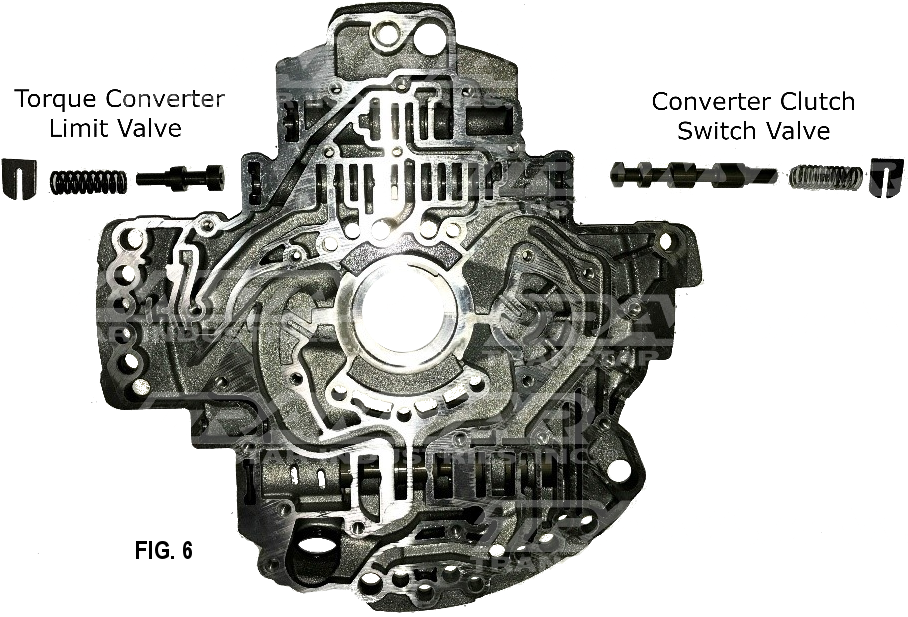 Transmission Digest - April 2017 - Transtar Industries